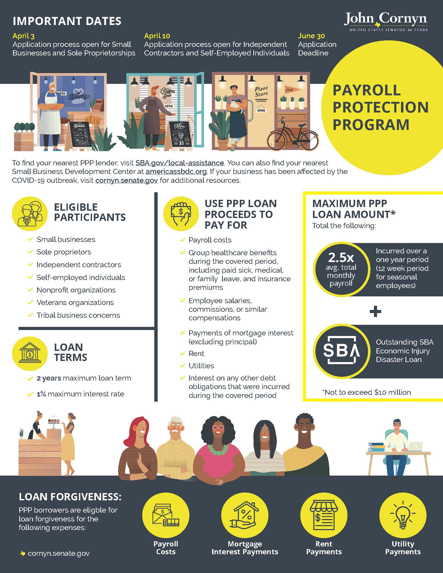 Payroll Protection Program Information from Sen. Cornyn